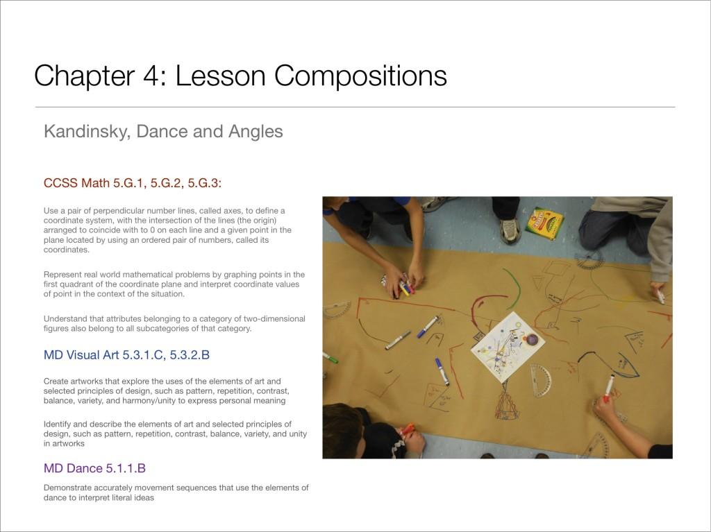 arts integration lesson edweek
