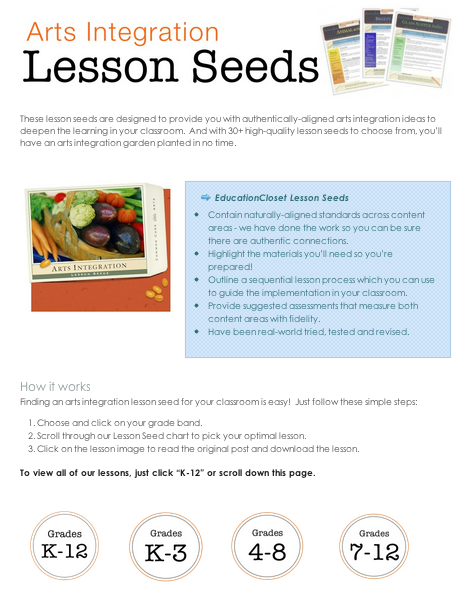 Lesson Plan Resources Refreshed, Education Closet
