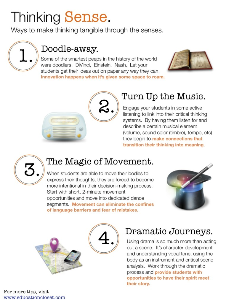 thinking sense infographic