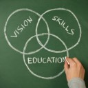 Augmenting Your Education With An Advanced Degree