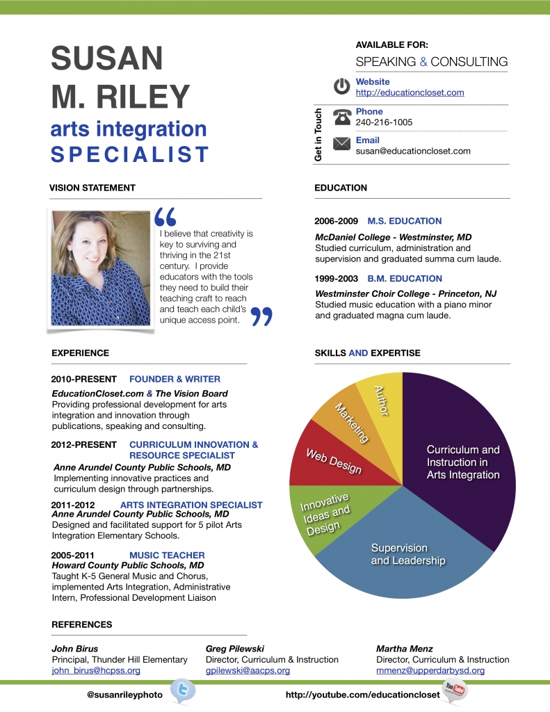 Sample Resume, Building a Stand Out Resume, Education Closet