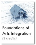 Foundations of Arts Integration Class