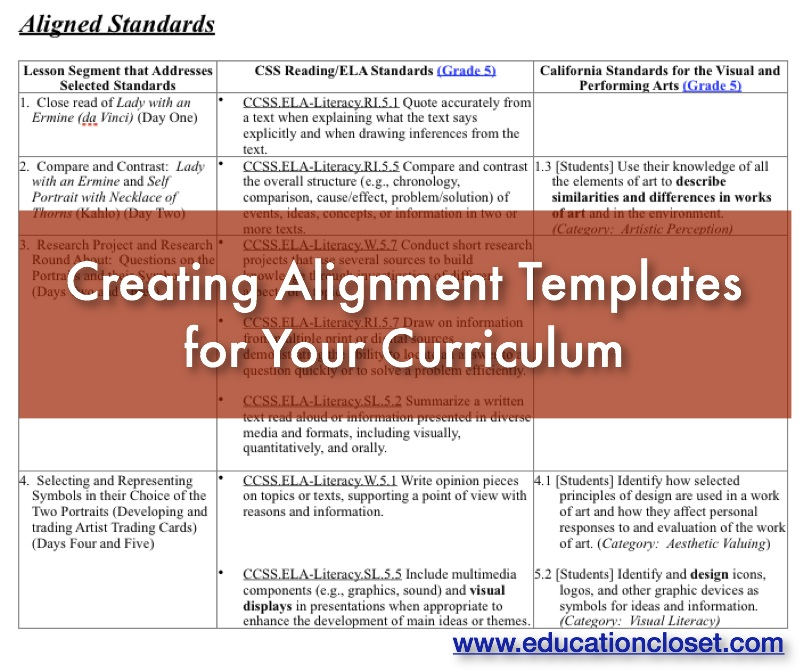 achieve alignment and congruence between curriculum components Ten key components of doctoral research: maximizing alignment key components of doctoral research: coherence and congruence between the different components.