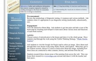 artful diagnostics