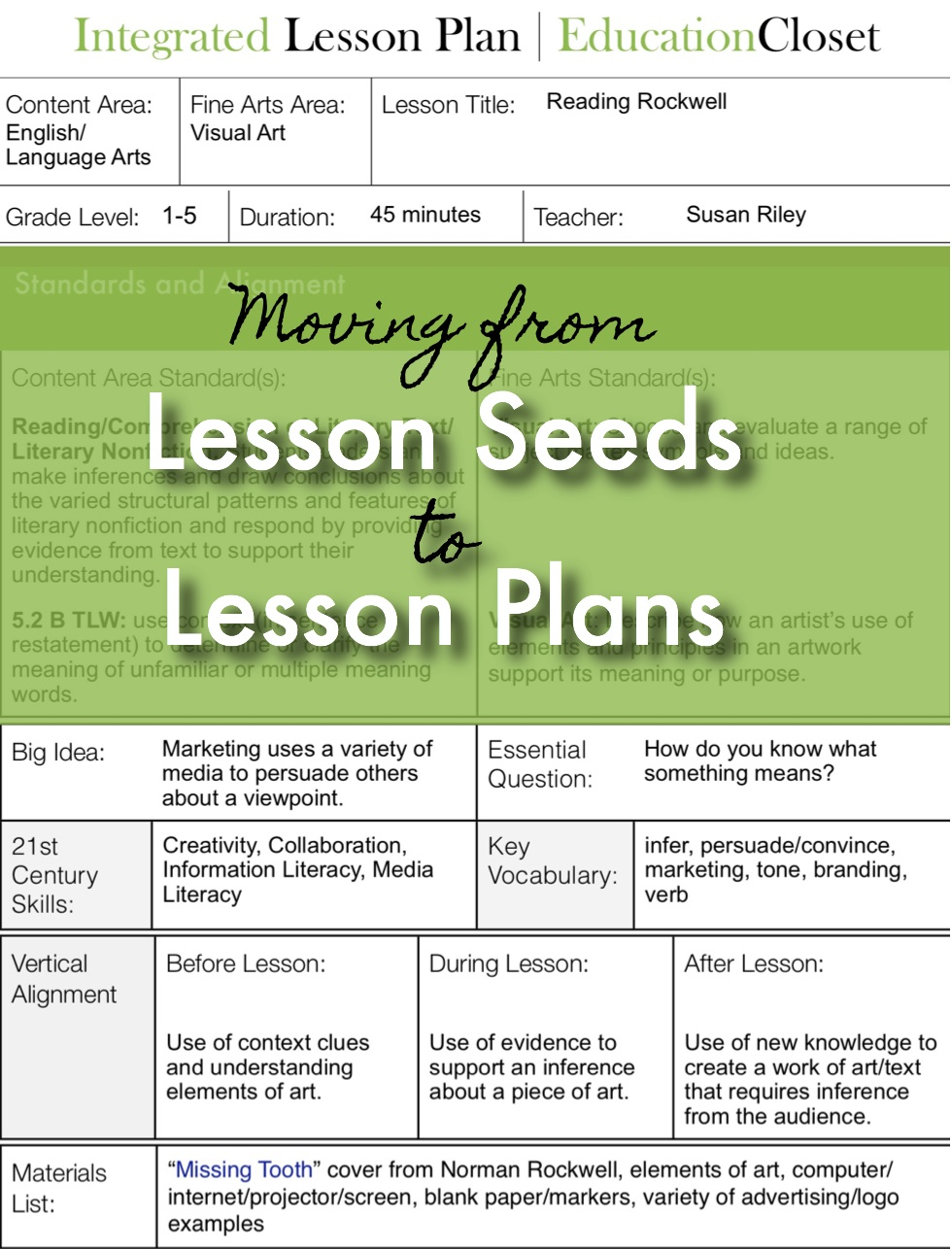 Moving from lesson seeds to lesson plans educationcloset