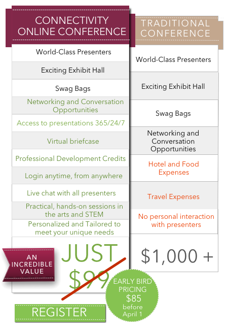 PRICING TABLE, The 2014 STEAM Conference of the Year is OPEN, Education Closet