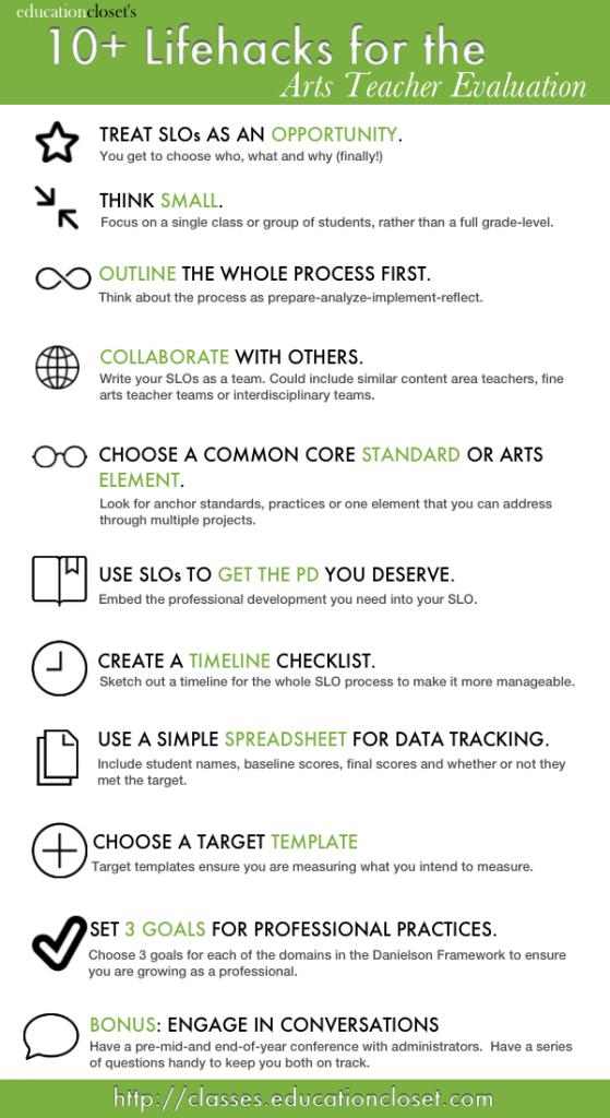 10+ Lifehacks for the Arts Teacher Evaluation, Education Closet