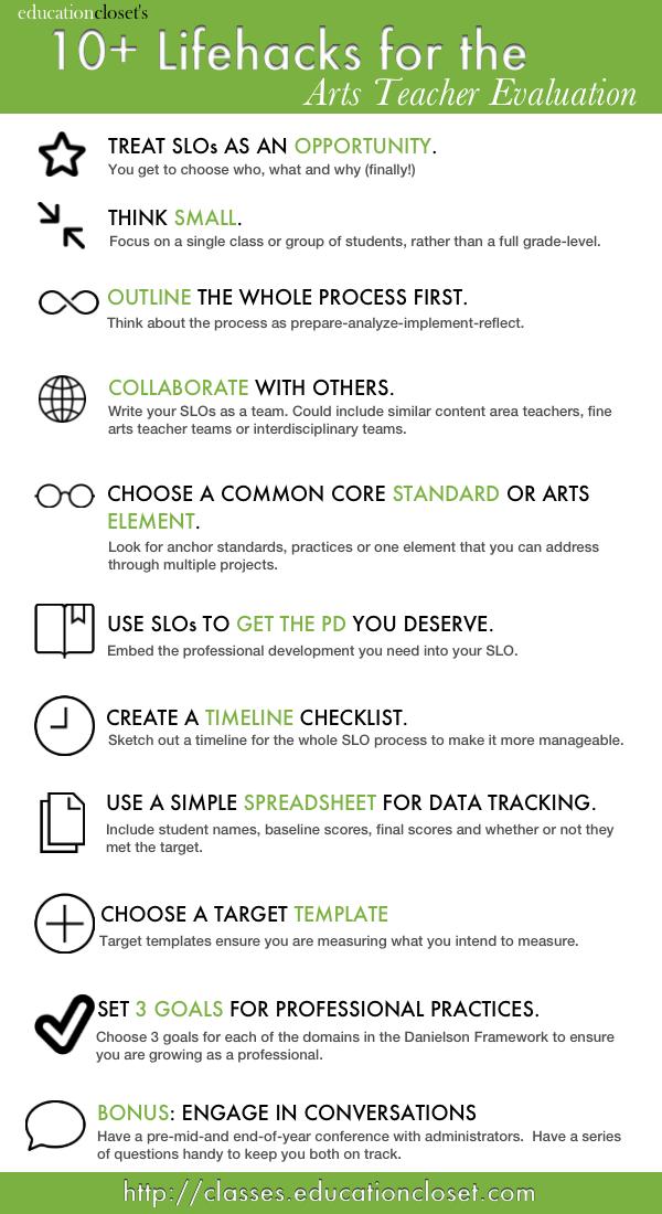 10+ Lifehacks for the Arts Teacher Evaluation | EducationCloset