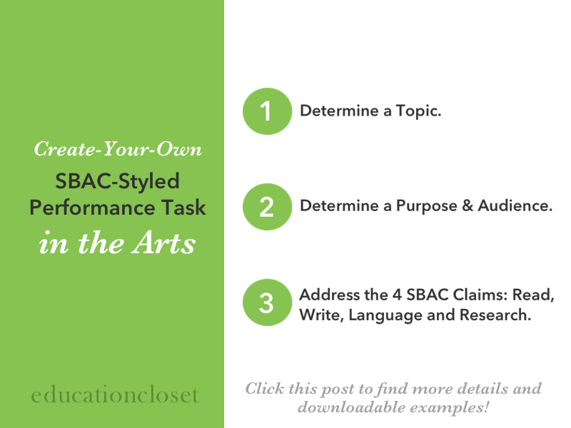 Creating Your Own SBAC Styled Performance Task, Education Closet