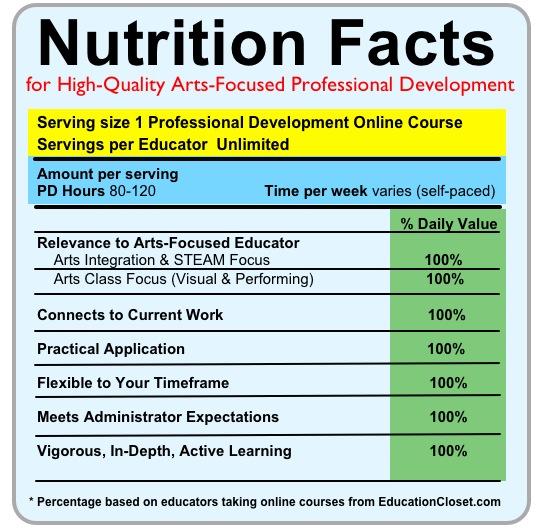 pd nutrition copy