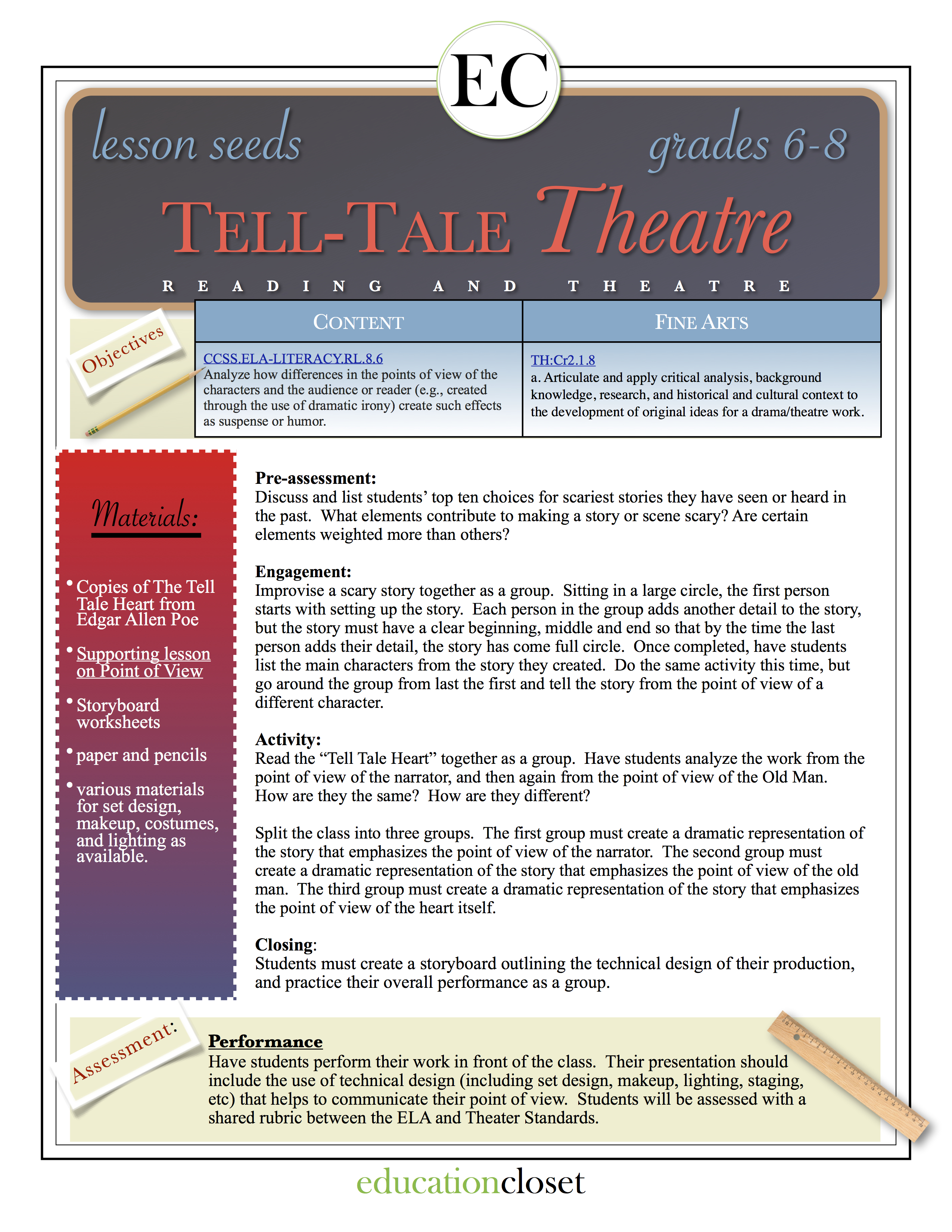 point of view tell-tale heart essay View tale of tell essays heart point john april 2 2012 tell-tale heart : learn vocabulary, terms, and more with flashcards, games, and other study tools essays on the tell tale heart prev essay analysis essay of view and start studying as it is an affordable essays.