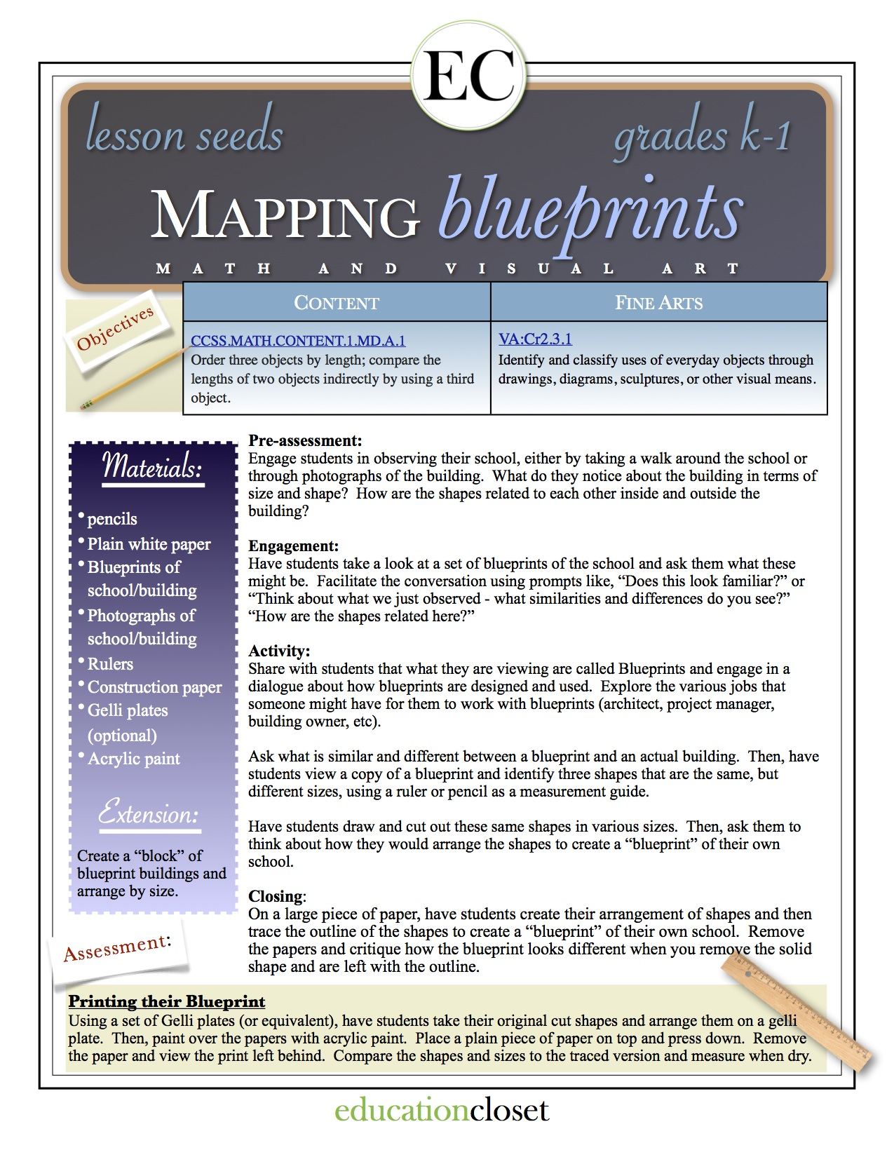 Arts integration lesson mapping blueprints educationcloset this is lesson takes between 45 75 minutes to complete and can be done in either the math or visual art classroom mapping blueprints malvernweather Image collections