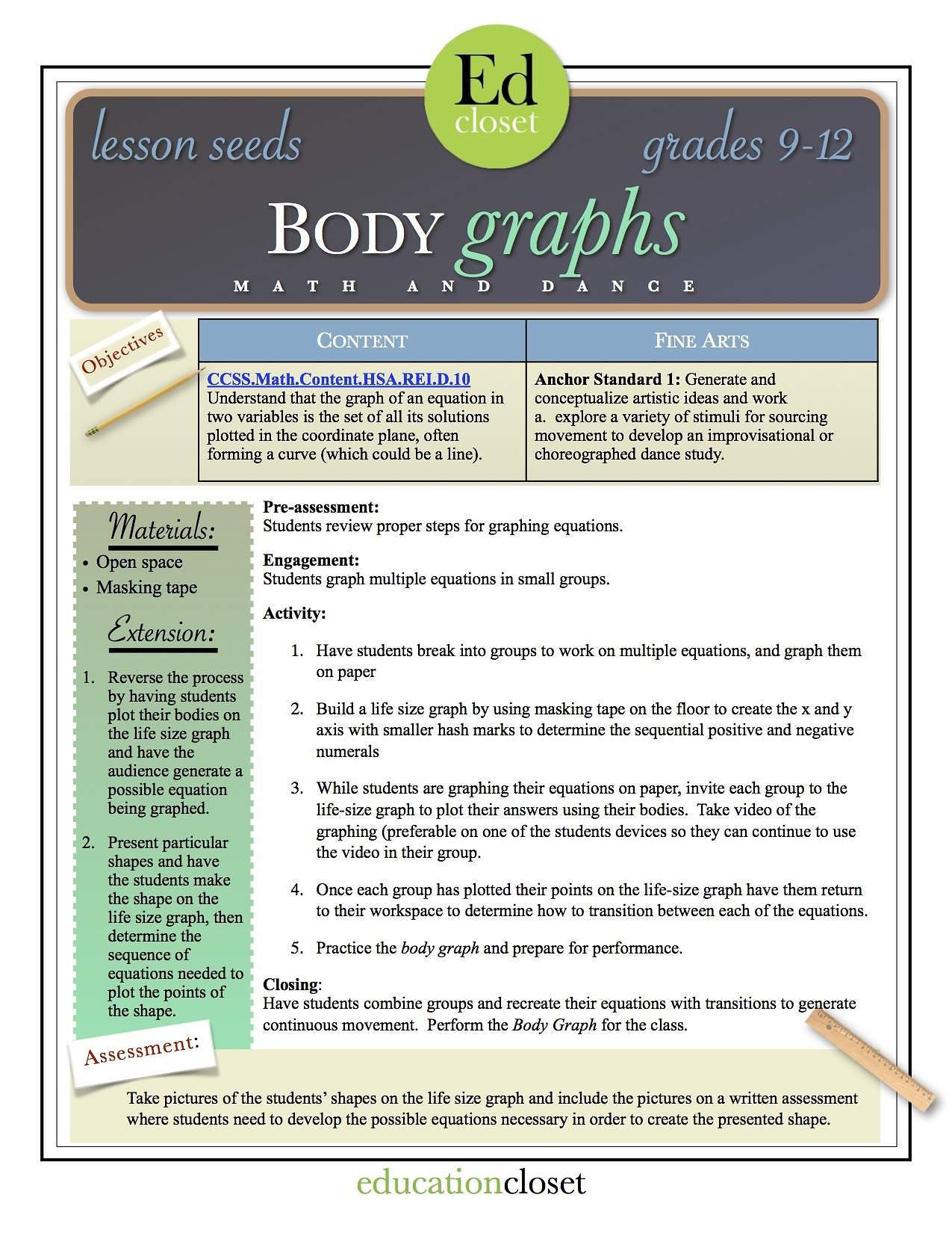 body graphs lesson, Studio STEAM-Up Recap, Education Closet