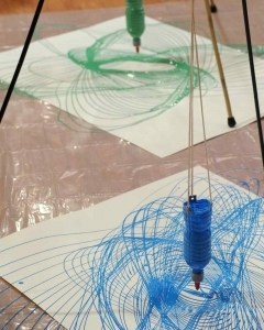 pendulum painting, STEAM Activities, Education Closet