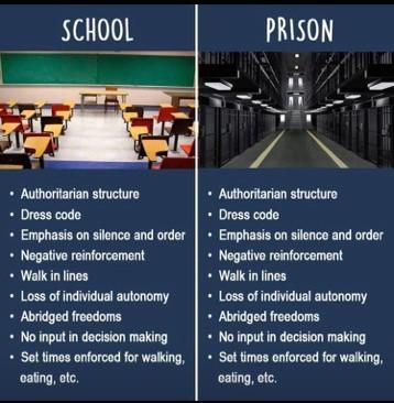 Creating Student Ownership, Education Closet