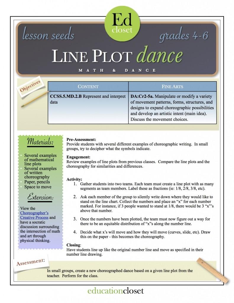 line plot dance