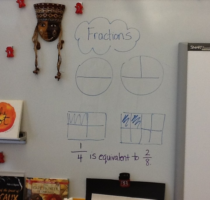 Co-Teaching Arts Integration Lessons, Education Closet
