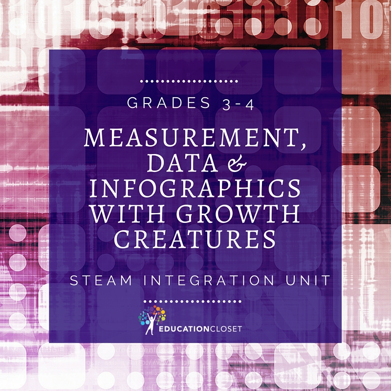 measurement data infographics