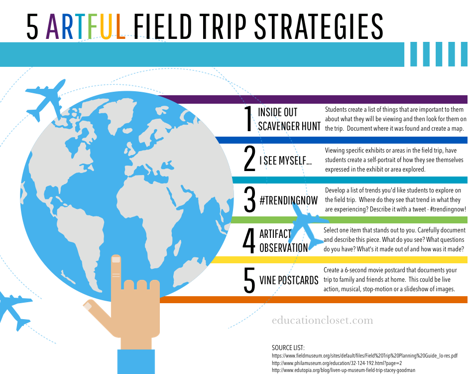 5 Tips for an Artful Field Trip, Education Closet