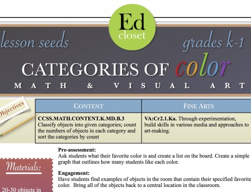 Categories of Color STEAM Lesson