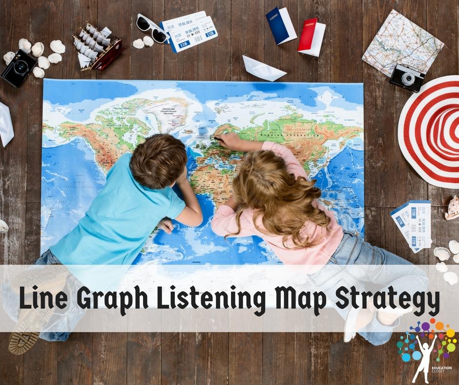 Line Graph Listening Map Strategy, Education Closet