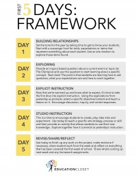 First 5 days framework for the first days of school