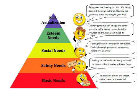 Social and Emotional Connections, Education Closet