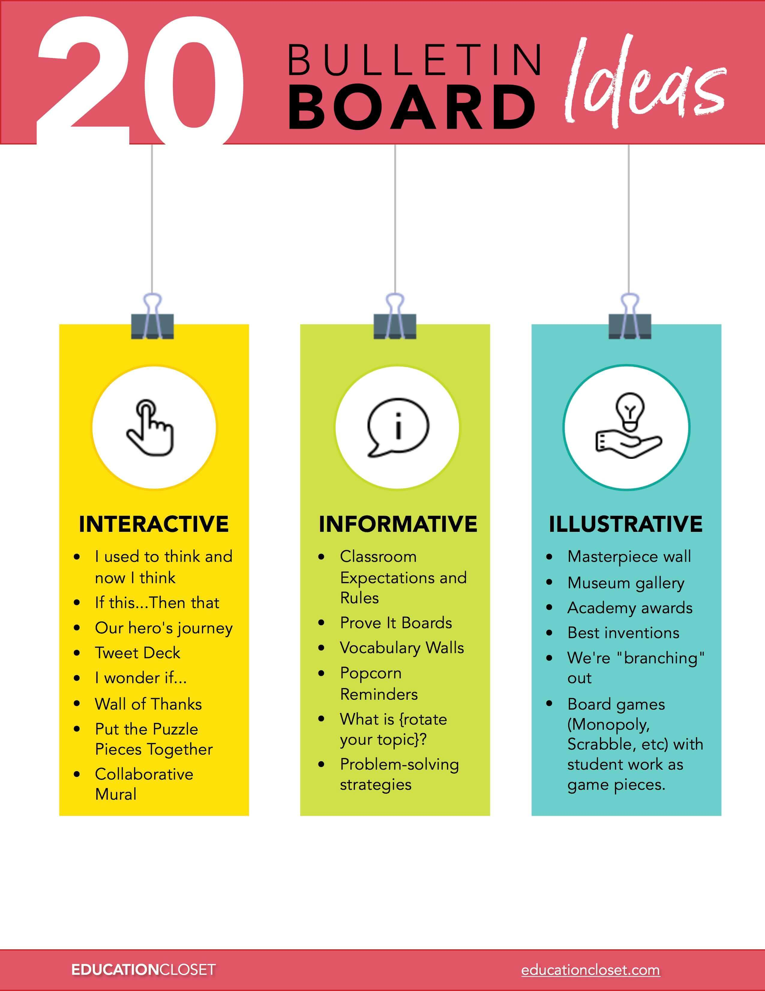 Effective Bulletin Board Ideas for Teachers | Education Closet