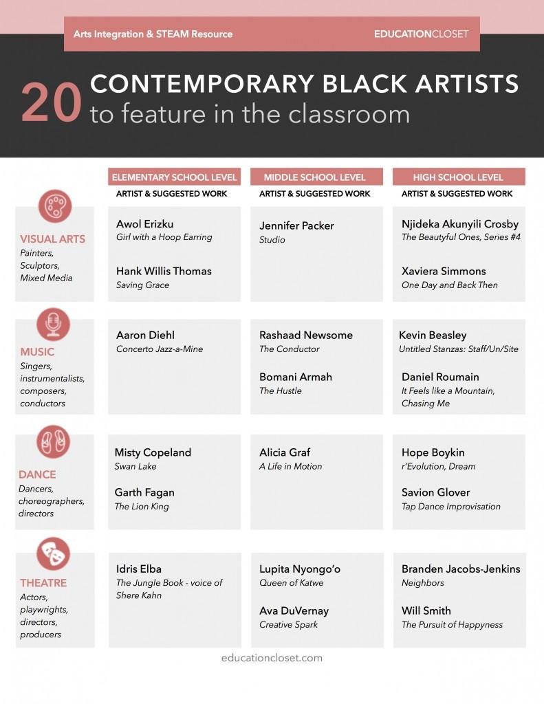 20 contemporary black artists