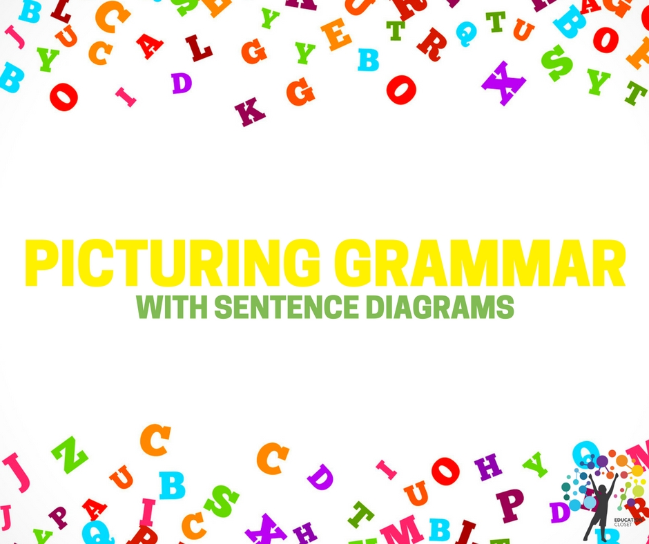 Picturing Grammar with Sentence Diagrams, Education Closet