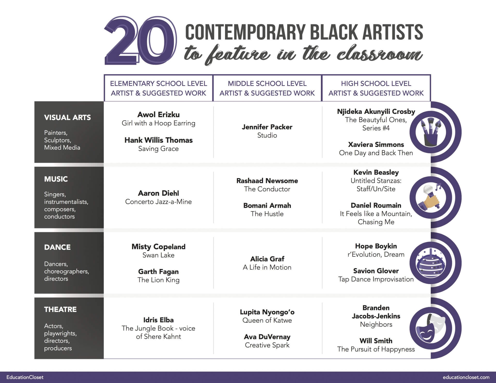 20 Contemporary Black Artists