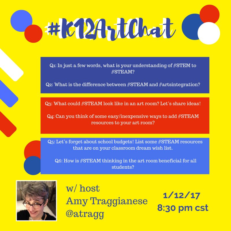 Ask The Expert | K12ArtChat | Education Closet