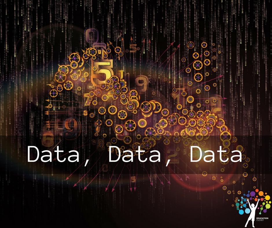 Gathering Objective Based Data, EducationCloset