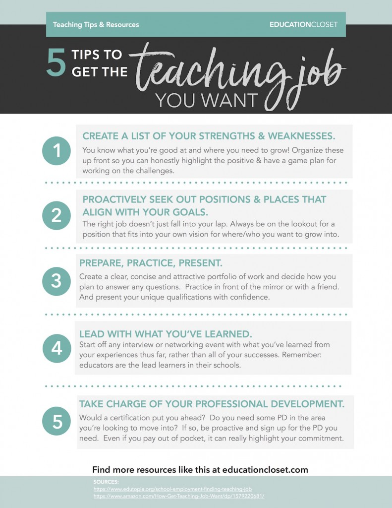 tips to get the teaching job you want educationcloset the pdf of this list
