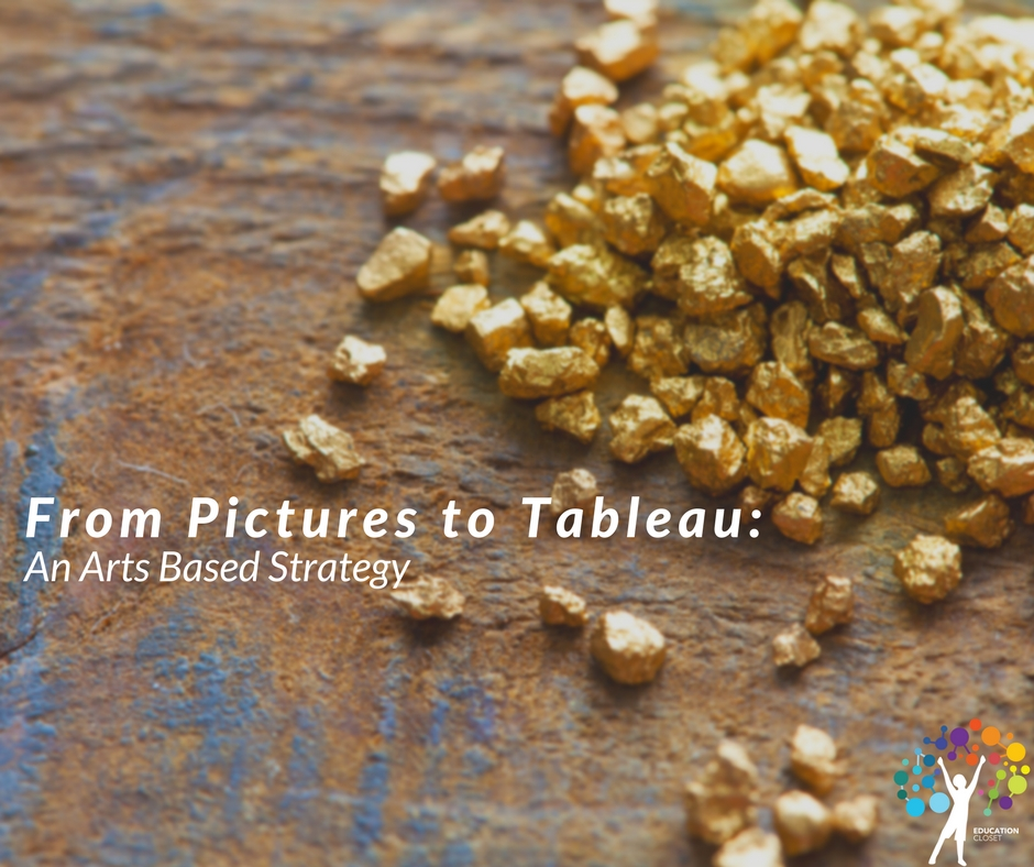Pictures to Tableau: An Arts Based Strategy | Education Closet
