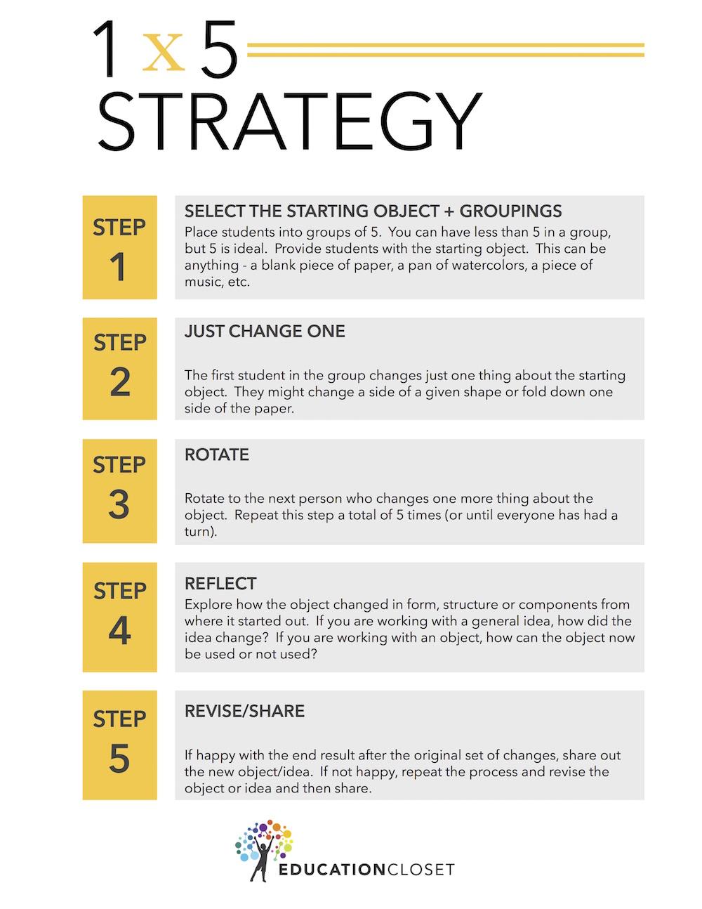 Options writing strategies pdf