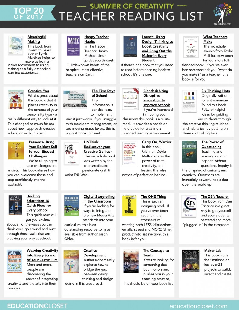 Top 20 Books for Teachers in 2017
