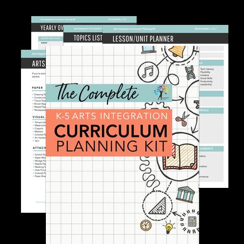 "Arts Integration Curriculum Planning"" width="