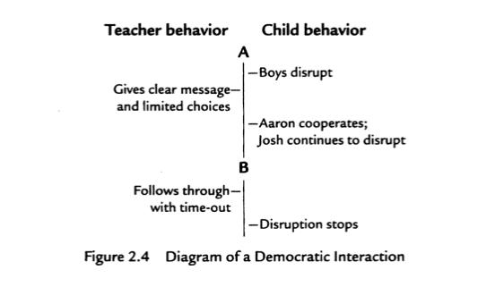 discipline issues