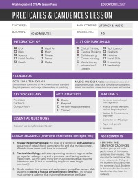 Arts Integration Lesson Plans EducationCloset - Project based learning lesson plan template