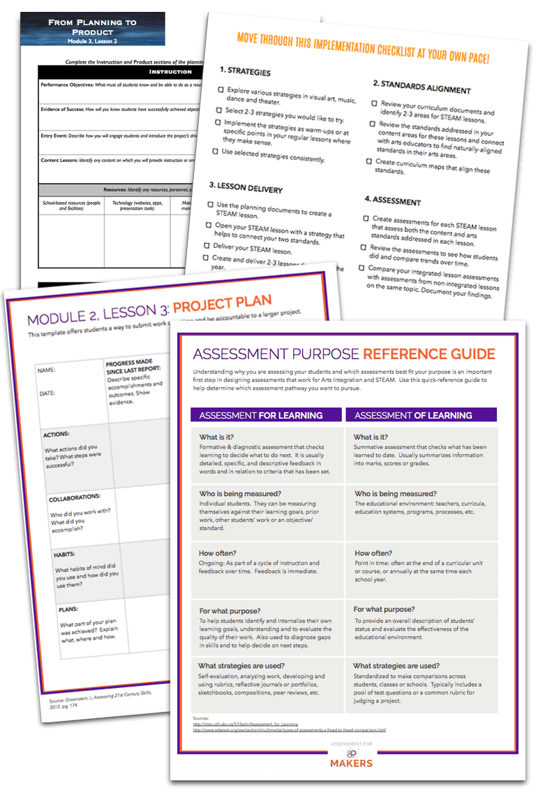 online professional development for teachers resource samples and templates