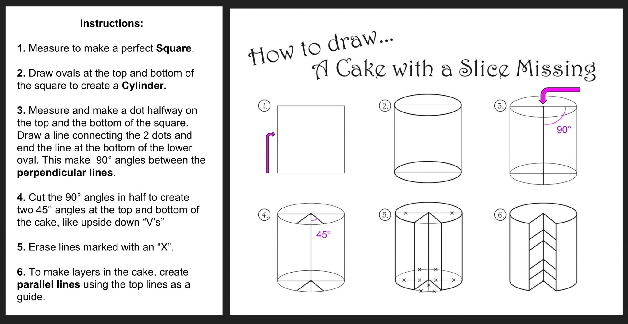 Wayne Thiebaud Lesson: Cakes! Visual Art and Math