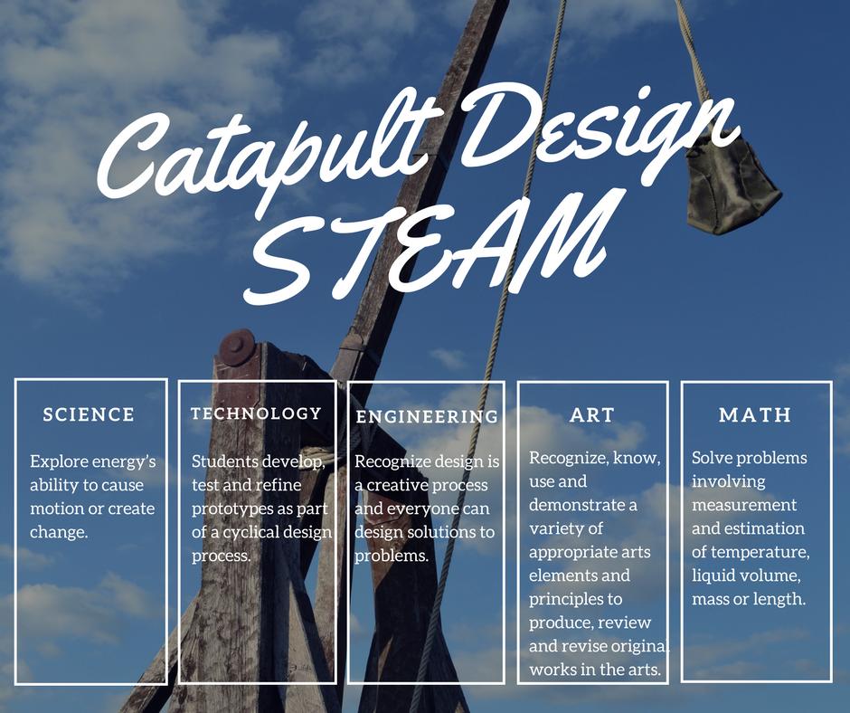 Catapult STEAM Standards