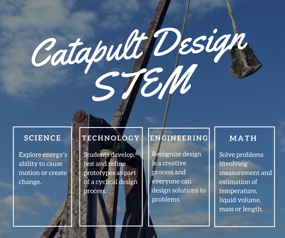 Catapult STEM Standards