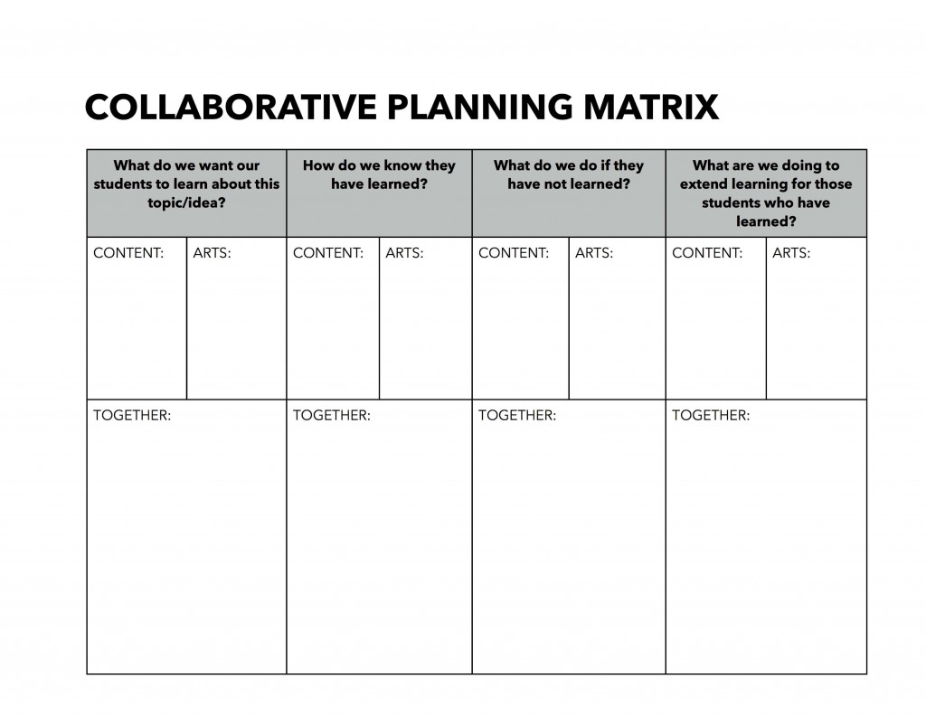 Collaborative Teaching Framework ~ Collaborative planning framework for steam and arts