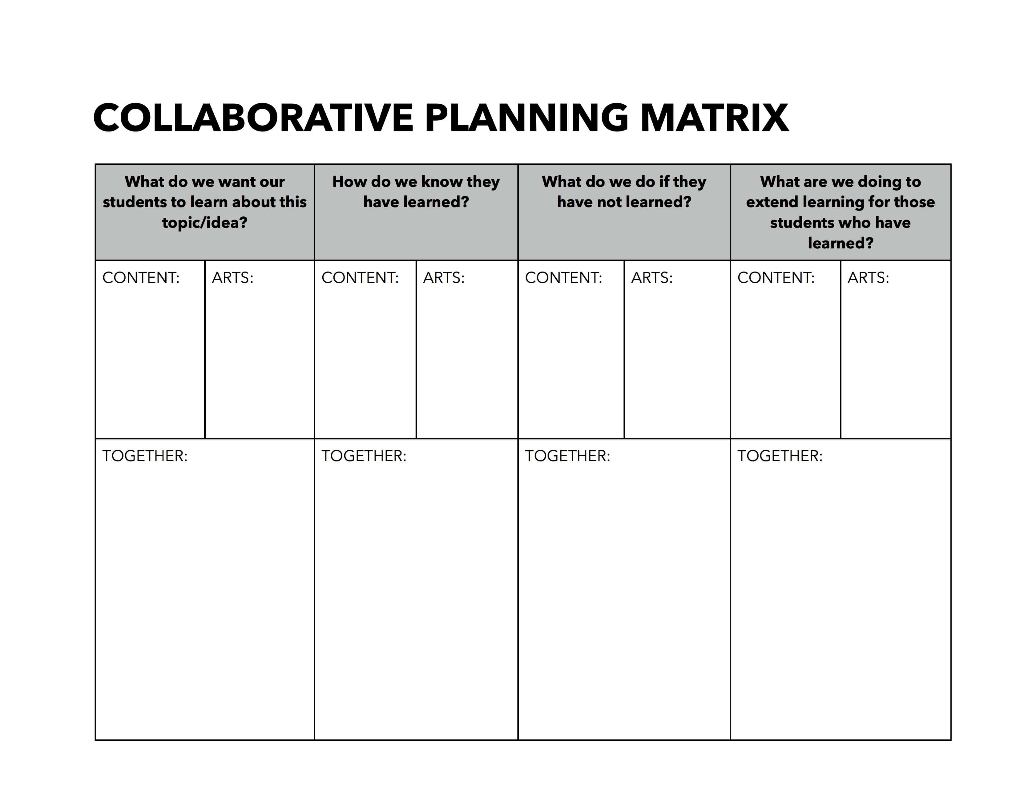 Collaborative Planning Framework