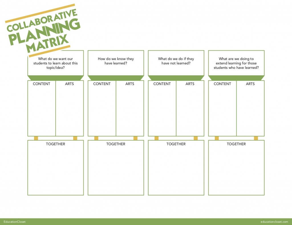 Arts Integration Collaborative Planning Matrix