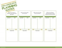 Collaborative Planning Matrix