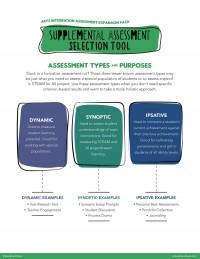 alternative assessment examples