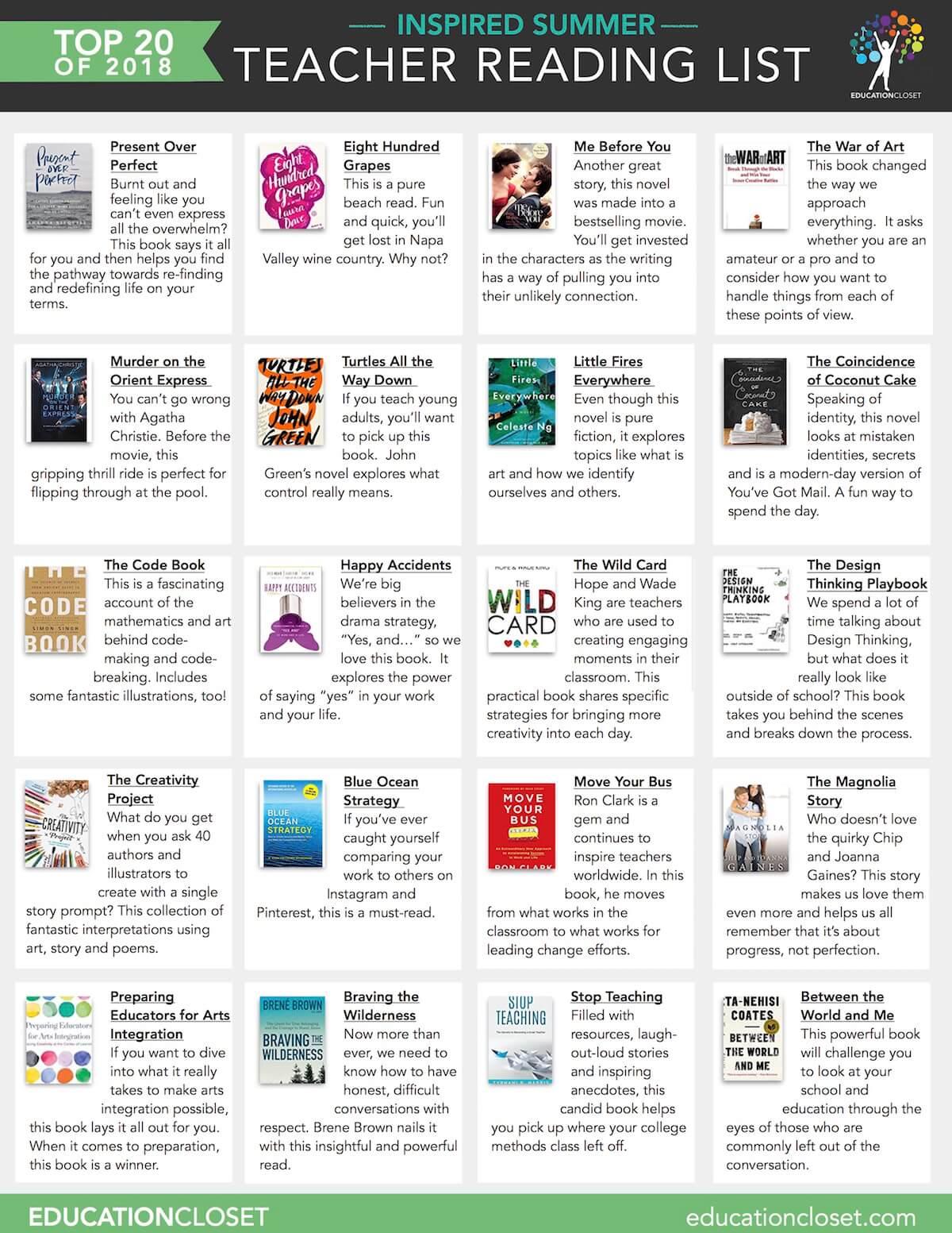 2018 Teacher Summer Reading List